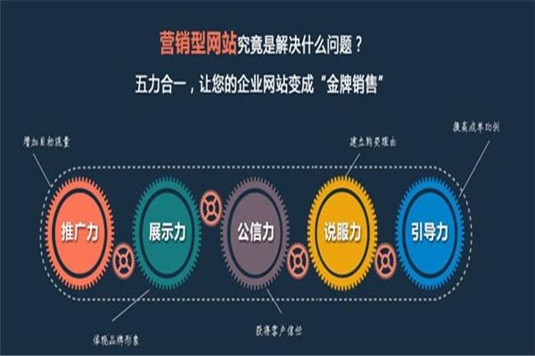 济南专业的网站seo优化公司要具备什么